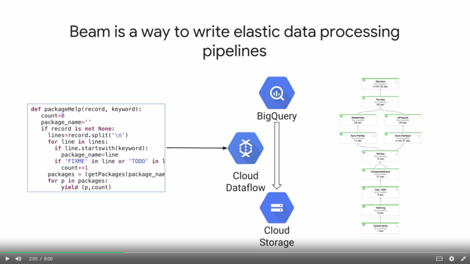 End To End Scalable Machine Learning Project On Google Cloud With